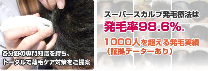 男性・女性の薄毛対策の発毛実績-スーパースカルプ旭・千林店