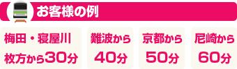 お客様の例:梅田・寝屋川・枚方から30分/難波から40分/京都から50分/尼崎から60分